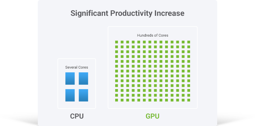 GPU Softwareudvikling